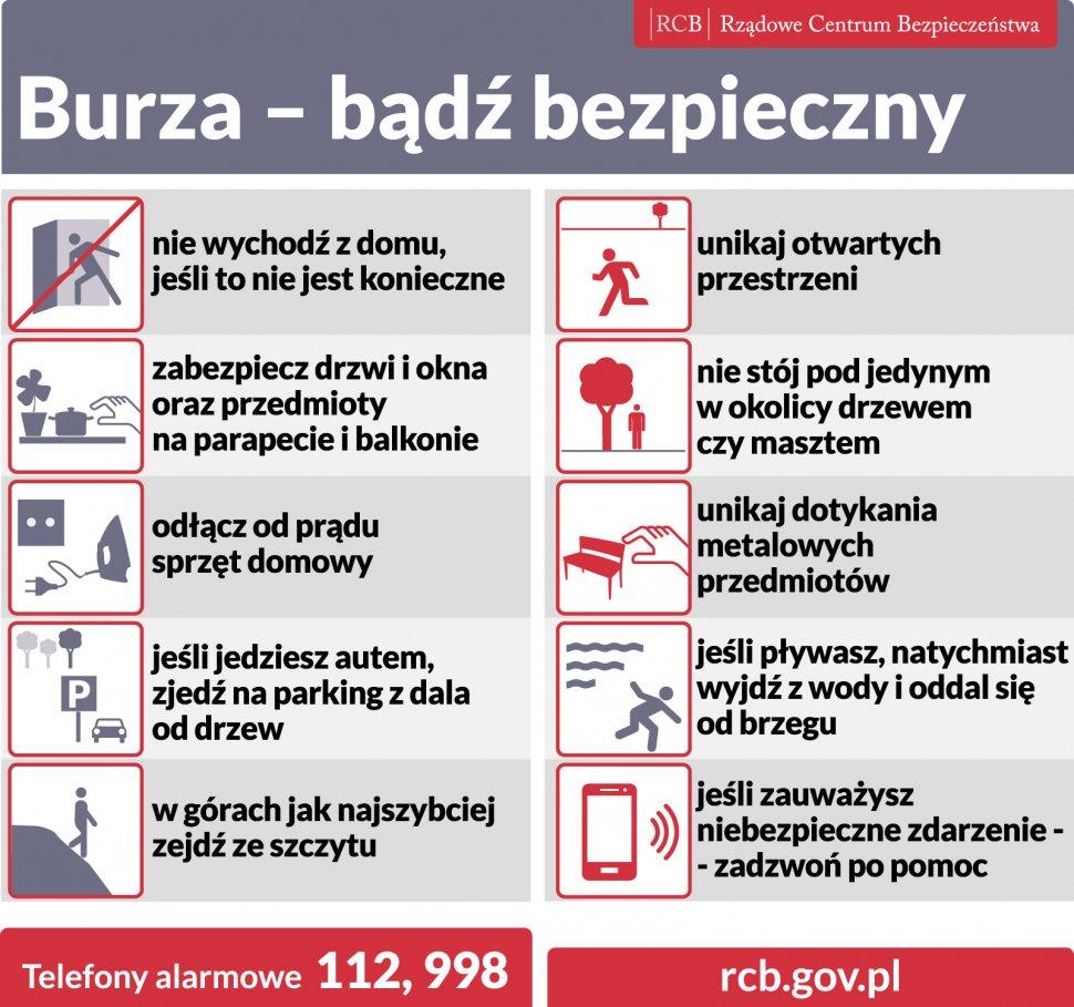 Zdjęcie kolorowe: Plakat Rządowego Centrum Bezpieczeństwa dotyczący zachowania w trakcie burzy